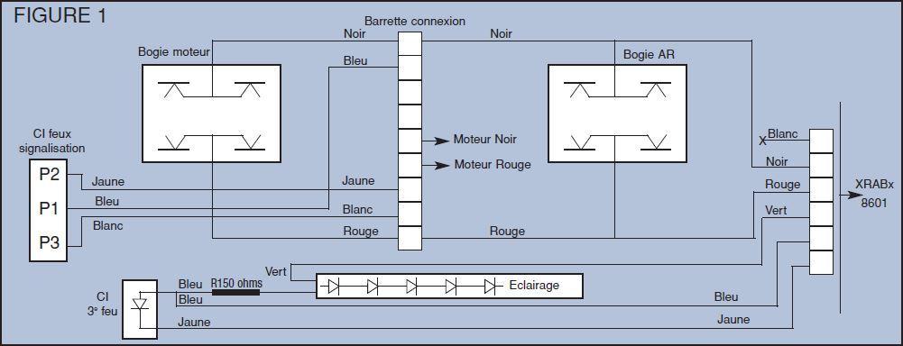 Figure 1 - câblage de la motrice