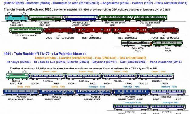 Fiche155 : Trains du Sud-Ouest des années 80