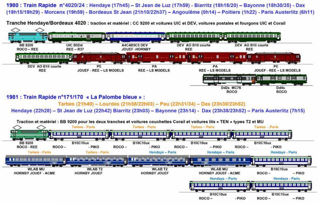 Fiche 155 : Trains du Sud-Ouest Transpositions de compositions réelles des années 80