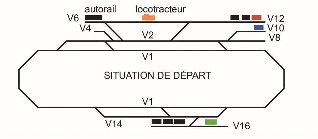 5-Situation de départ des séquences de manoeuvre.