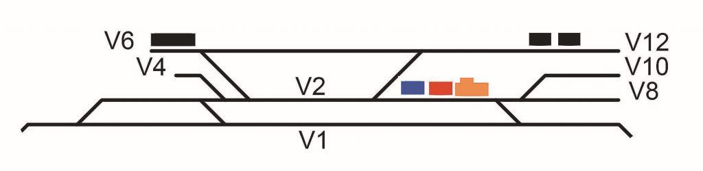 6-Manoeuvres à effectuer dans les emprises de la gare A.